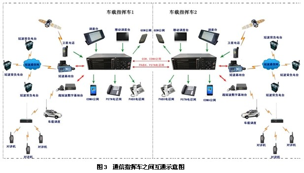 通信设备 ppt素材